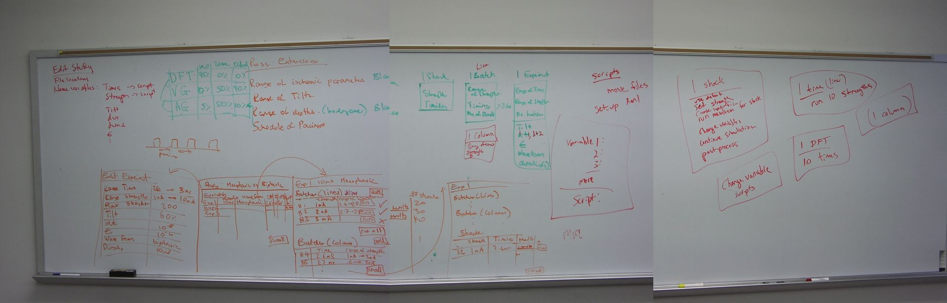 User interface storyboarding session at the Virtual Heart Lab