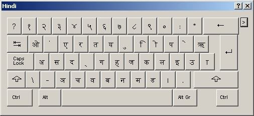 hindi typing shortcut key chart pdf