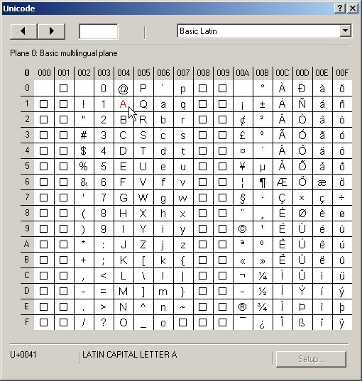 Latin script in unicode for Table unicode